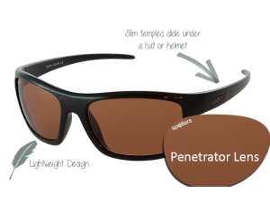 cc7f3dea39 Spotters Sunglasses - Vector - Gloss Black Frame with Copper CR-39 ...