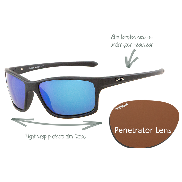 c91ea079fc Spotters Sunglasses – Grit Junior – Gloss Black Frame with Penetrator Lens